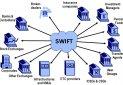 اتصال بانک های ایرانی به شبکه سوئیفت برقرار شد
