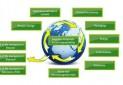نقدی بر ارزیابی های محیط زیستی