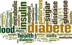 توجه به دیابت، شعار امسال سازمان بهداشت جهانی