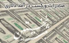صادرات و درآمد دلاری در 3 مرحله