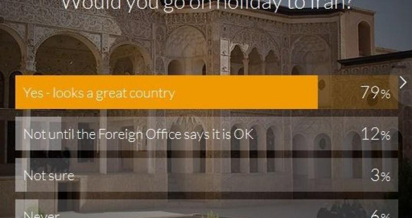 """گزارش """"دیلی تلگراف"""" از افق مثبت گردشگری ایران"""