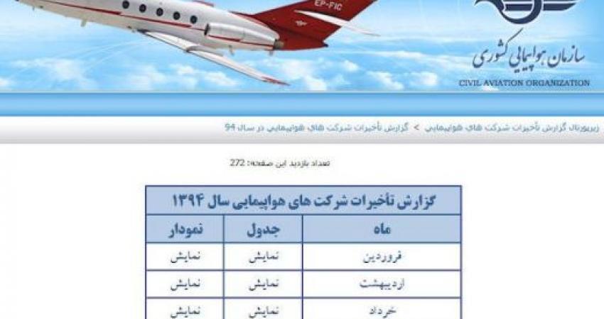 امکان دسترسی تمام مرورگرها به گزارش «تاخیرهای پروازی» در سایت سازمان هواپیمایی فراهم شد